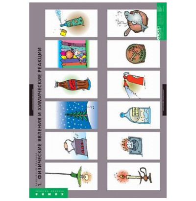 Таблицы Химические реакции 8шт