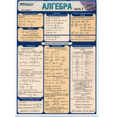 Таблица раздаточная Алгебра Часть 1
