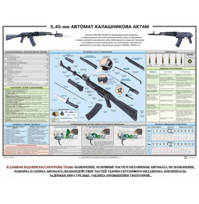 Плакат Автомат 5,45 мм АК-74М 100*70