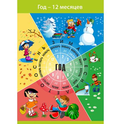 Таблица Год - 12 месяцев (А1, лам.)