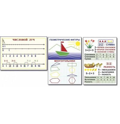 Опорные таблицы математика 1-3 классы (31 шт., 30х40 см, лам.)