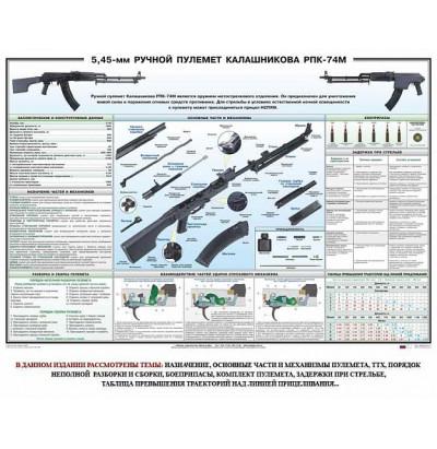 Плакат Ручной пулемет Калашникова РПК-74 100*70