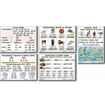 Таблицы Русский язык 2 класс (8 таблиц)