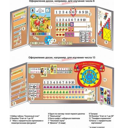 Комплект наглядных пособий Изучение чисел 1-го и 2-го десятка