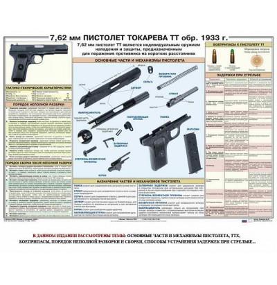 Плакат Пистолет Токарева ТТ 100х70