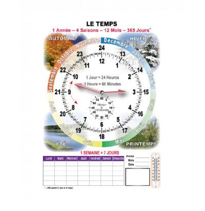 Комплект таблиц Время на немецком языке