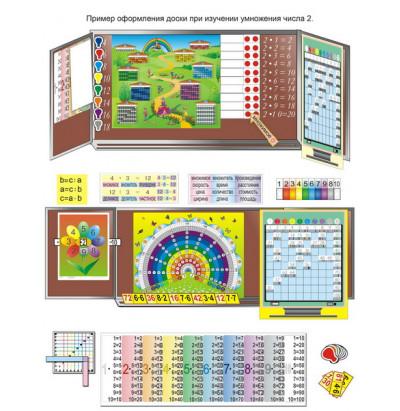 Комплект демонстрационных пособий «Таблицу умножения учим с увлечением»